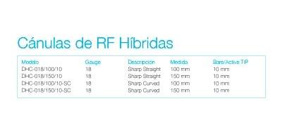 canulas_hibrida_radiofrecuencia